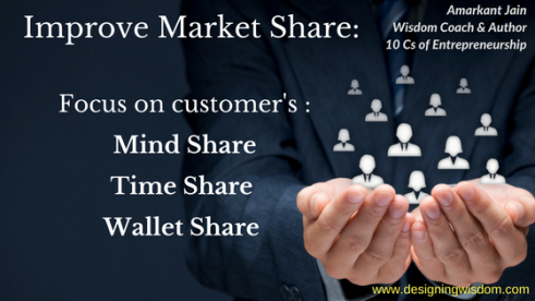 How to improve market share
